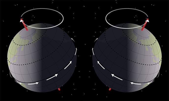 axial-poles-wiki-sk-688po