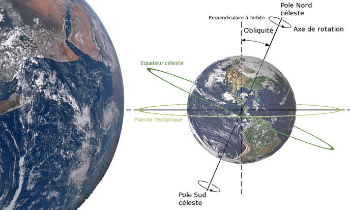 ecliptique-schema-wikim-terre-nasa-sk-688po
