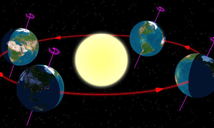 saisons-hemisphere-nord-north-season-wkpd-688po
